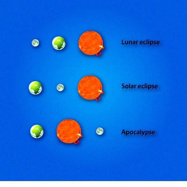 lunar_eclipse-solar_eclipse-apocalypse